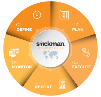 Stickman Cyber Secuirty Strategy